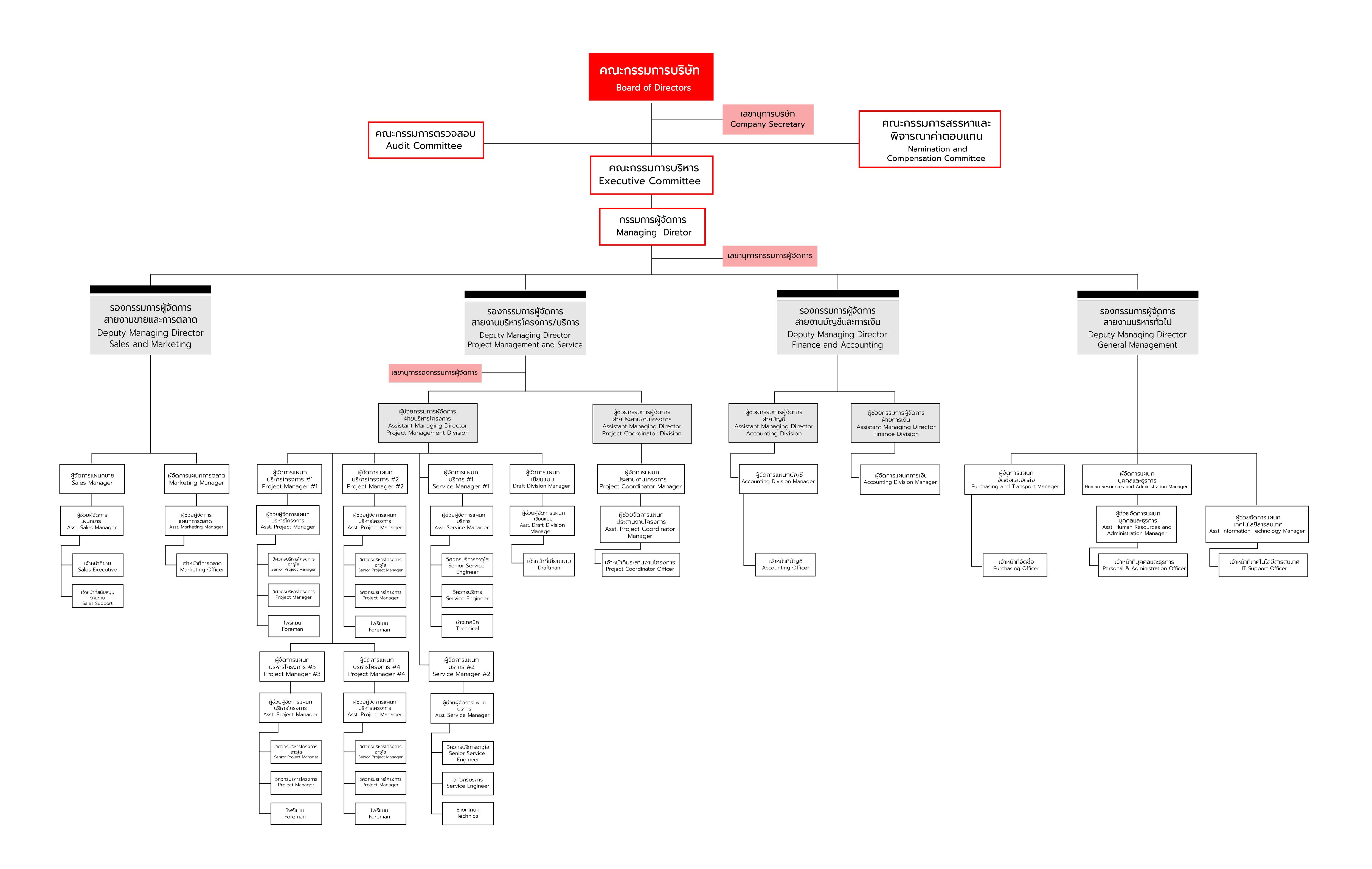 chart-Organizer-2
